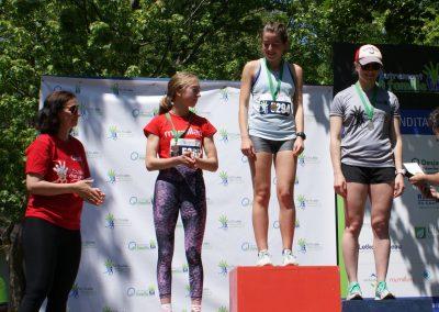 Foulée des Parcs 2019 Gagnants 5KM femmes